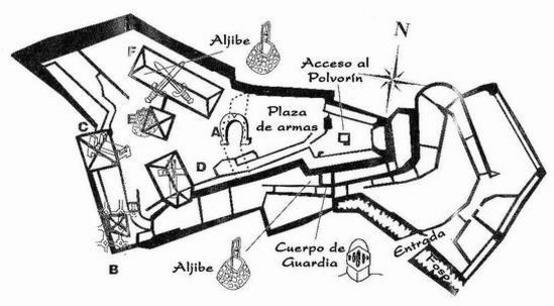 Planta del Castillo de Monzon