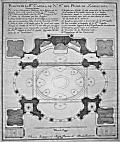 Plant of the Holy Chapel of Our Lady of the Prop. Engraving of 1766.